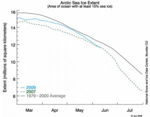 arctic-sea-ice-0612-lg